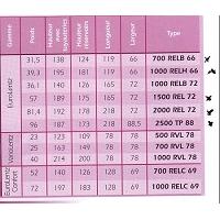 DETENDEUR HAUTE PRESSION LINEAIRE 40 KG/H 1,5 BAR SUR CARTE